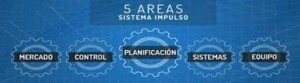 las 5 areas